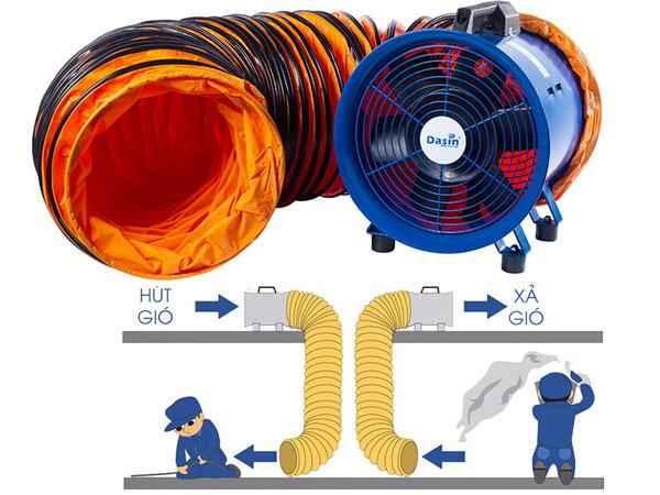 Quạt hút Dasin Kin-300 chất lượng cao